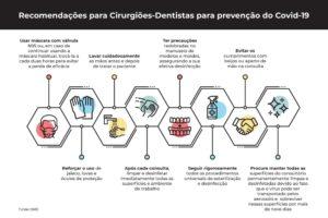 Coronavírus – Recomendação de prevenção para Cirurgiões-Dentistas